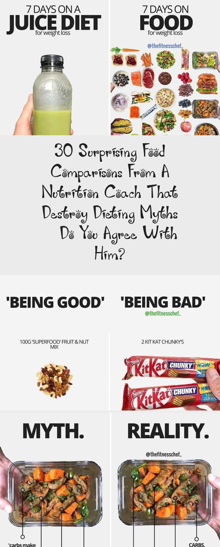 Photo of 30 Surprising Food Comparisons From A Nutrition Coach That Destroy Dieting Myths – Do You Agree With Him? – Healthy Recipes