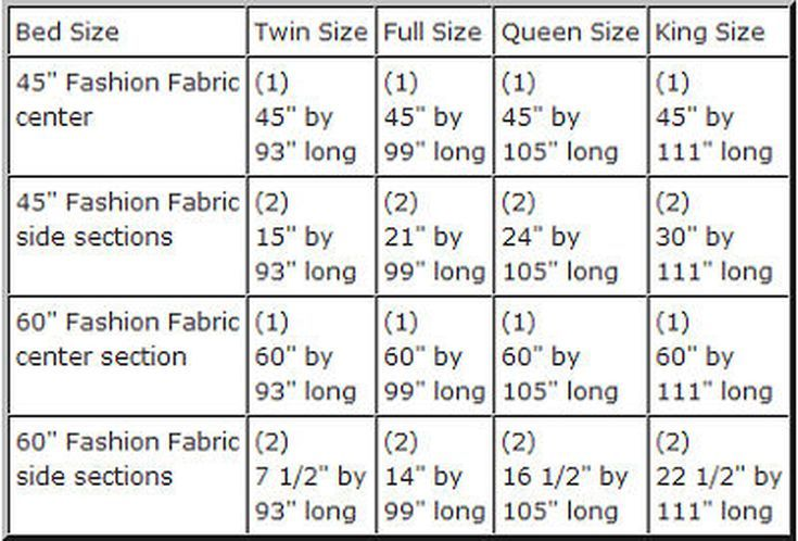 Sew Your Own Duvet Covers With These Directions Diy Duvet Duvet Cover Diy Queen Size Duvet Covers