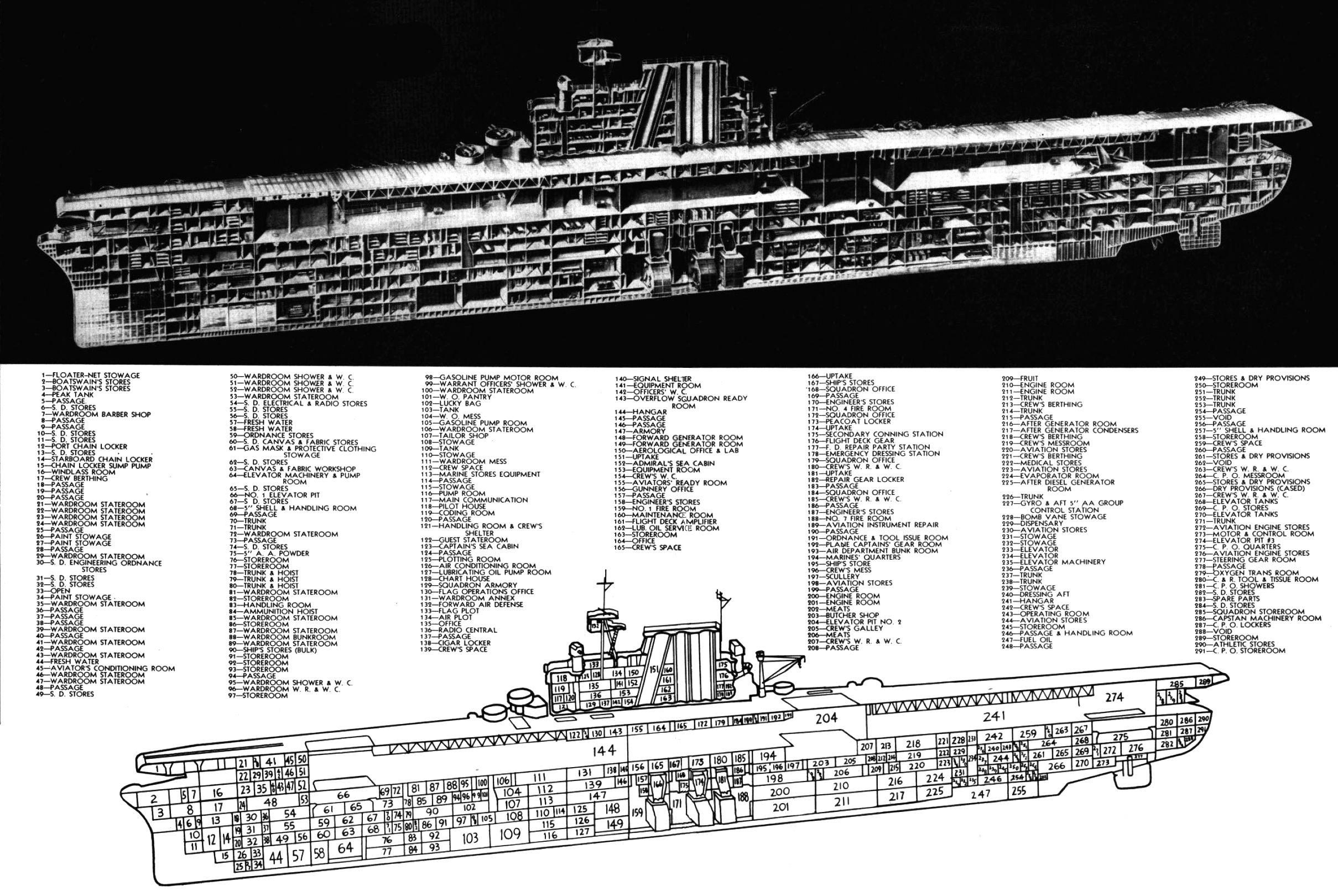 Aircraft Carrier Wwii Cutaway Drawing Pesquisa Google Modele Pinterest Aircraft Carrier