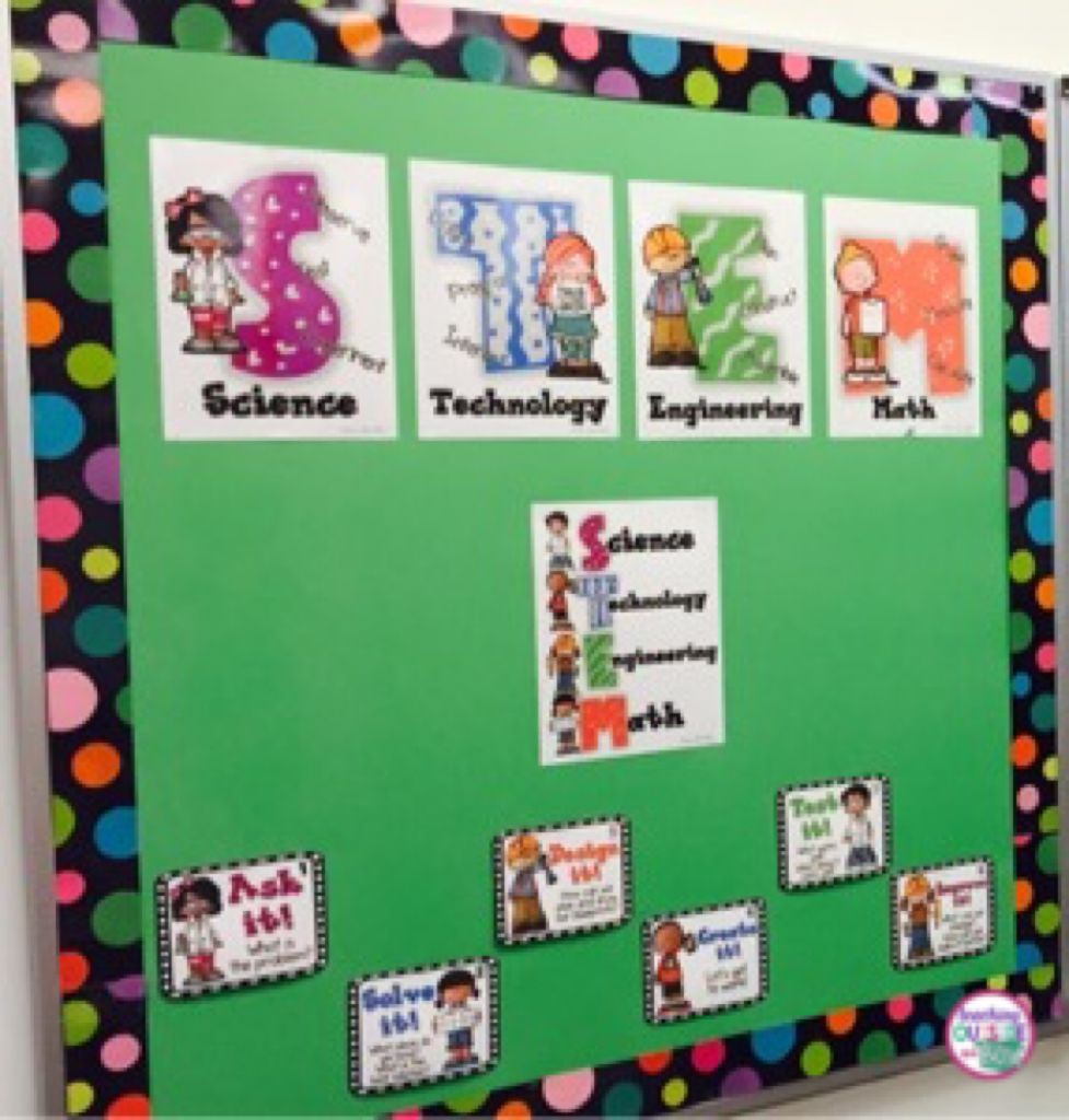 Stem Steam Stream Posters Elementary Activities