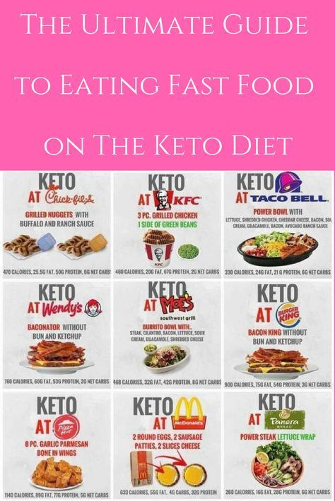 Low Carb Fast Food Choices