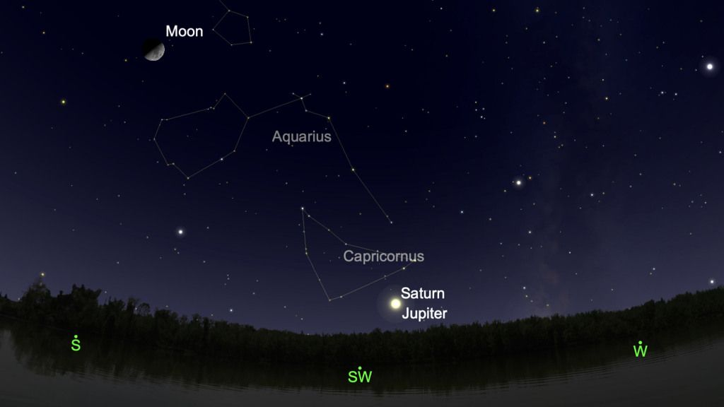 The Saturn Jupiter Great Conjunction 2020 Planets In The Sky Saturn Christmas Star