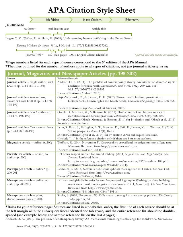 APA Citation Style Sheet JOURNALS Authors* publication year - sample of apa paper