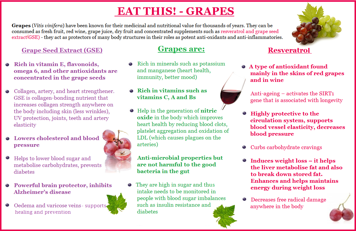 #Grapes are not only a great #food but also have very potent active ingredients such as #resveratrol and grape #polyphenols that have major #health benefits  #Inlifehealthcare
