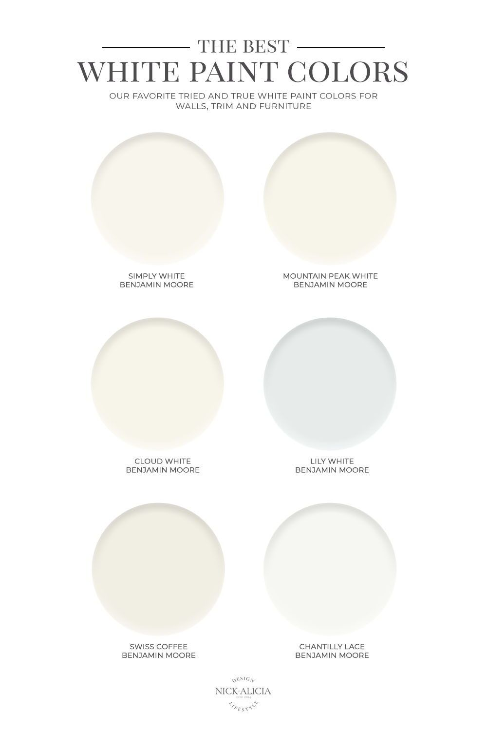 The Best White Paint Colors In 2020 With Images Best White