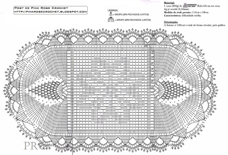 S graficos de tapetes de croche pesquisa google for Tapetes de crochet