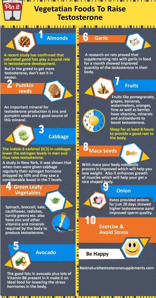 foods that improve testosterone