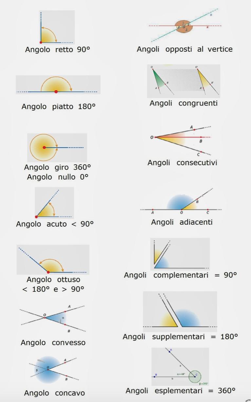 Pin Su Geometria 3
