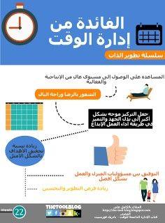 الفائدة من ادارة الوقت Learning Websites Study Skills Life Skills Activities