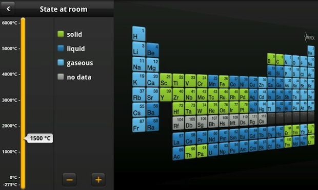 merck pte is a powerful periodic table of the elements and chemistry app