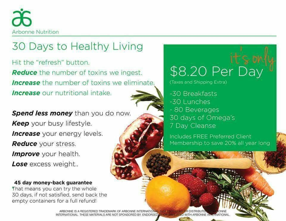 30 Days To Healthy Living Breakdown Of Cost For Preferred Clients