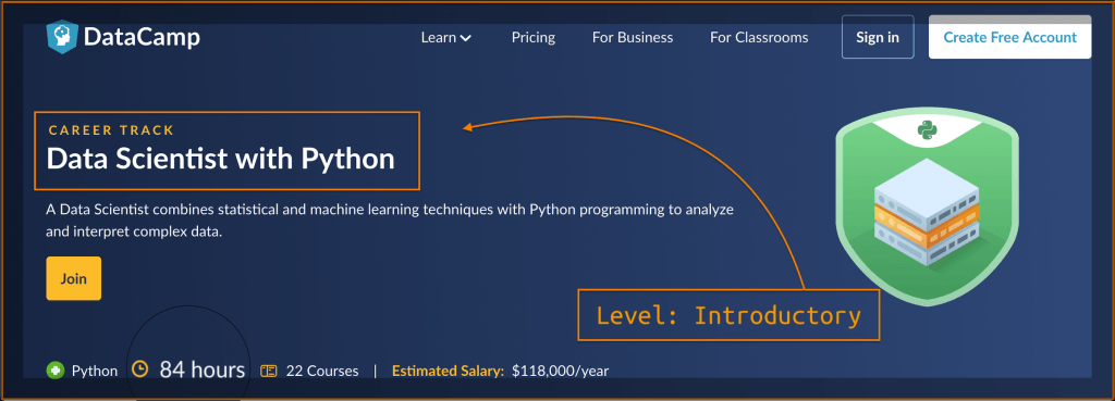 Data Scientist with Python Track | Data Science Courses