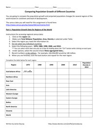 Printables Population Growth Worksheet world and worksheets on pinterest