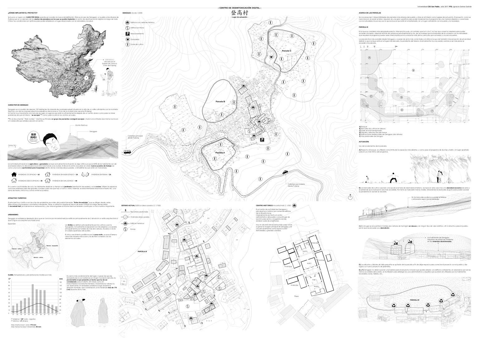 PFC Architecture Final thesis. July 2017 Urban