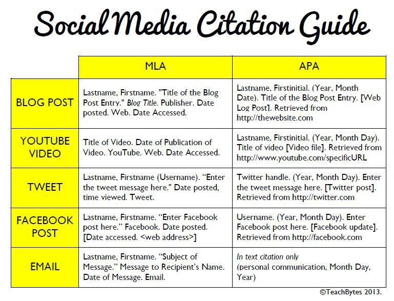 Social Media Citation Guide Mla Apa Social Media Digital Literacy Teaching