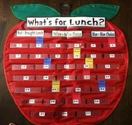 This is my lunch/attendance chart. Each kid will have their ID/lunch card in their slot. When they get to school they will need to either put a blue, yellow or red slip behind their card. I can take attendance and lunch at the same time then :)
