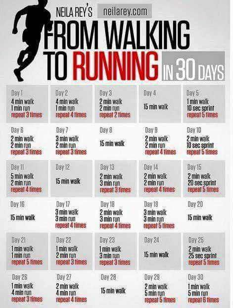 pin on ways to lose weight fastest