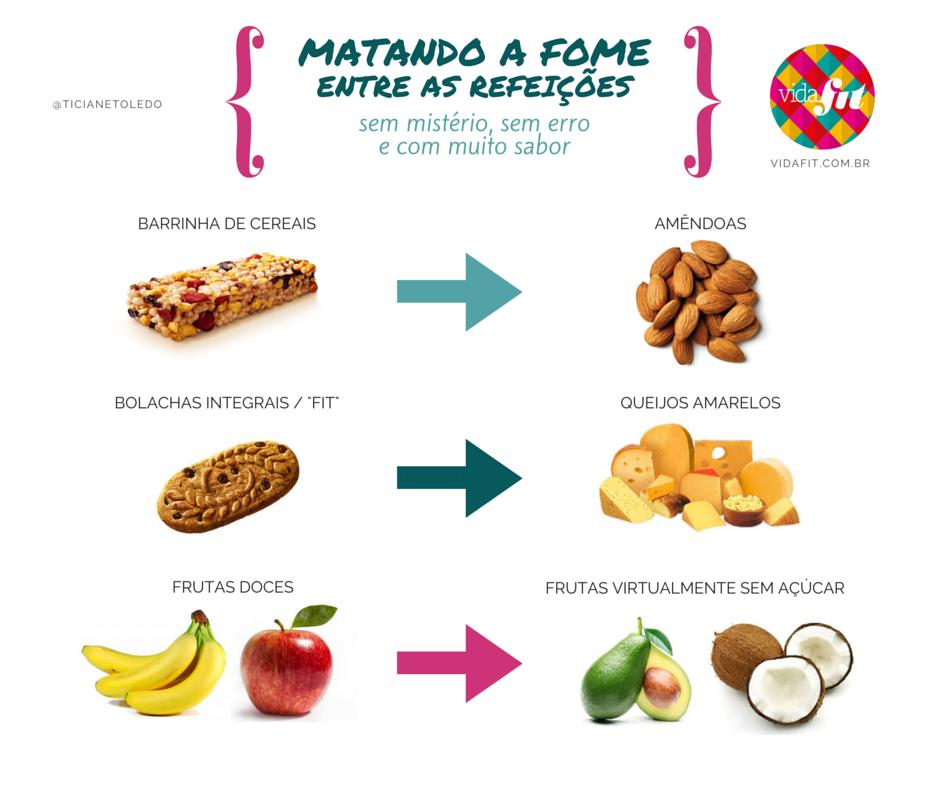 Dieta Paleo - parte 2: o que comer entre as refeições..