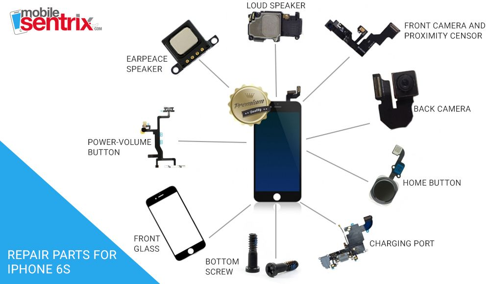 ce1352238caa Mobilesentrix offer iPhone 6S Repair Replacements Parts.Also buy Cell Phone  Replacement Parts and Mobile Phone Repair parts.Our all LCD Comes with  lifetime ...
