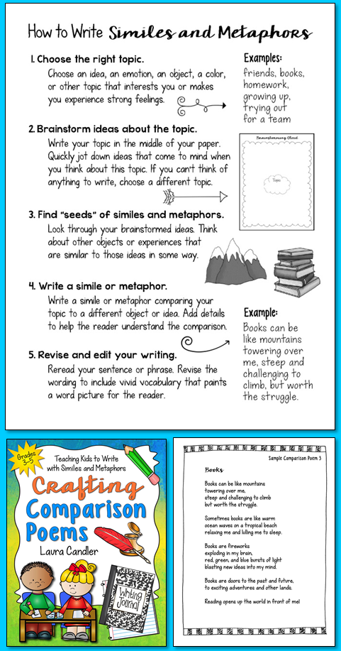 Similes And Metaphors Crafting Comparison Poems Simile Graphic