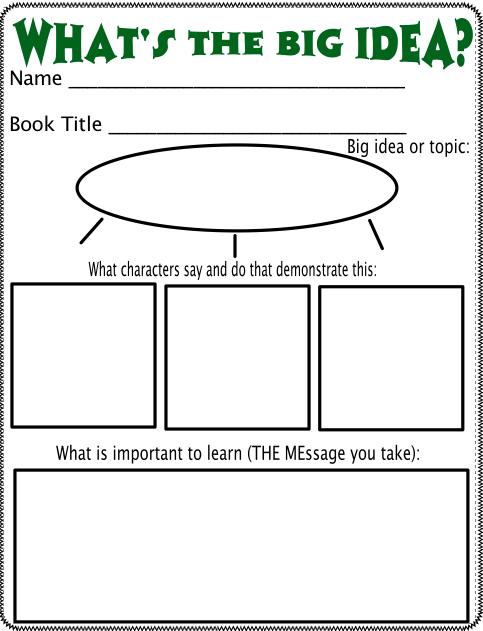 What S The Big Idea Theme Graphic Organizer Classroom