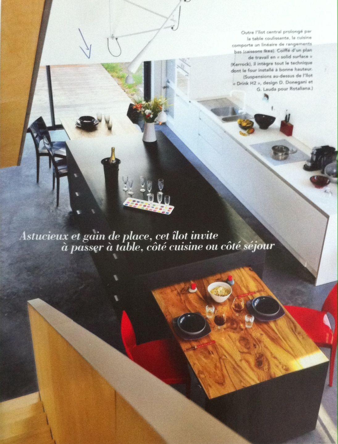Ilot Central Cuisine Fixation ~ Table Coulissante Dans L Il T Central De La Cuisine Cuisine
