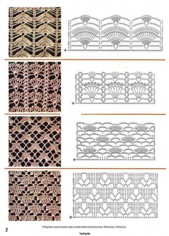 Häkelmuster-Vorlage | Crochet | Pinterest | Häkelmuster, Vorlagen ...
