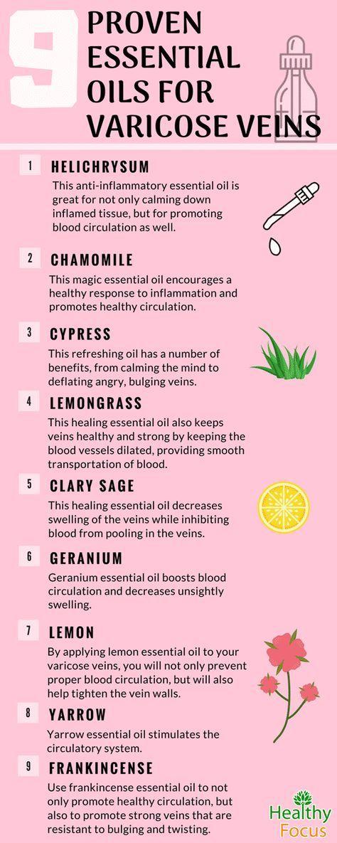 Tratament aromaterapeutic pentru varice ~ Totul despre aromaterapie