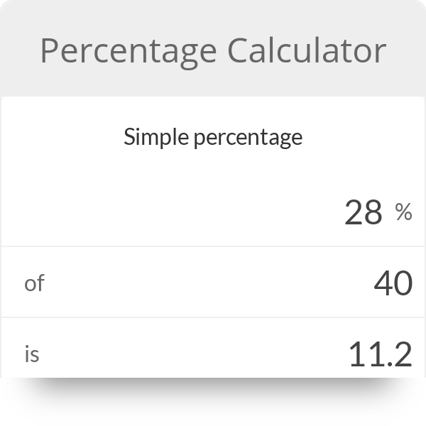 Percentage Calculator Formula Examples Math Calculator Percentages Math Calculator
