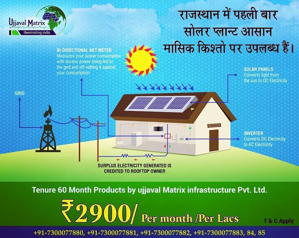 Solar Power Systems Derive Clean Pure Energy From The Sun Wiring Panels To Inverter Installing On Your