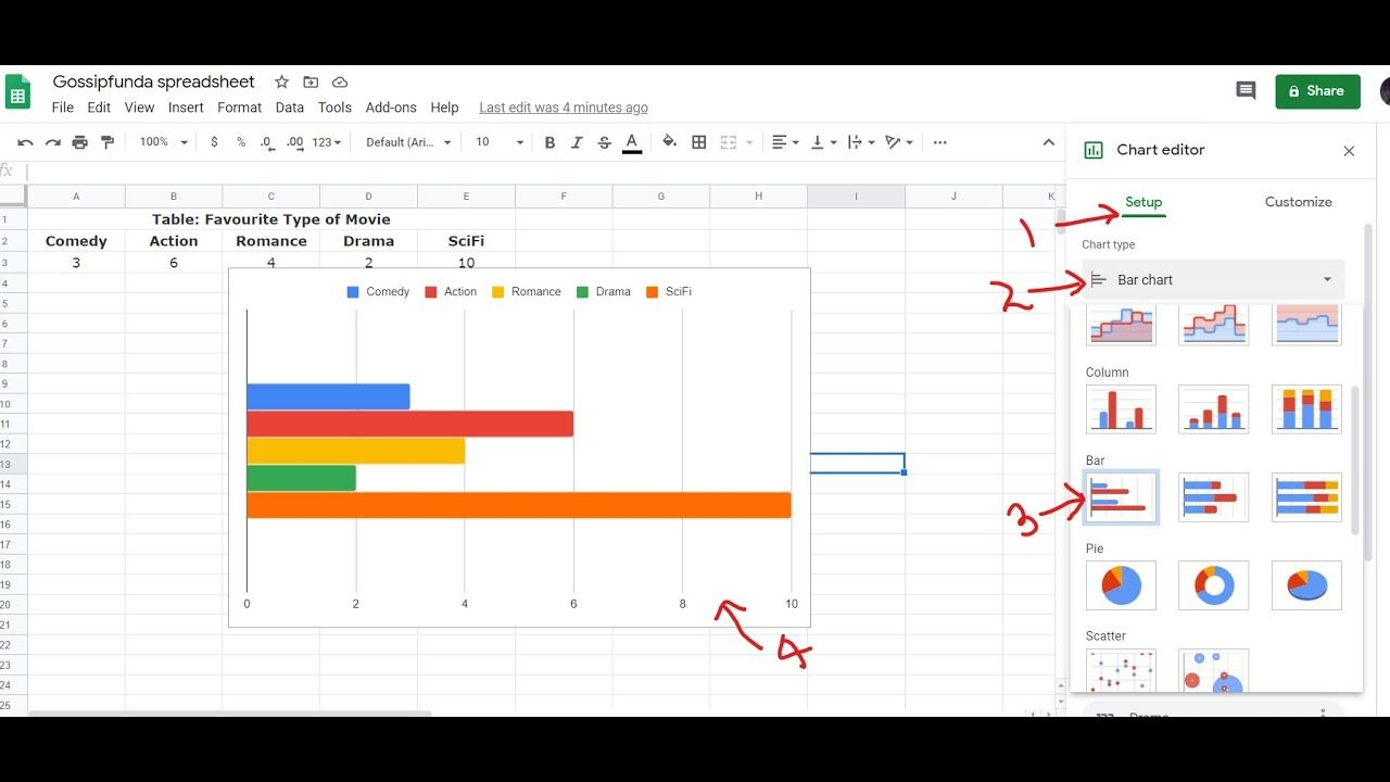 How To Make A Bar Graph In Google Sheets A Line Chart Pie Chart Bar How To Make A Bar Bar Graphs Chart Google spreadsheet pie cart