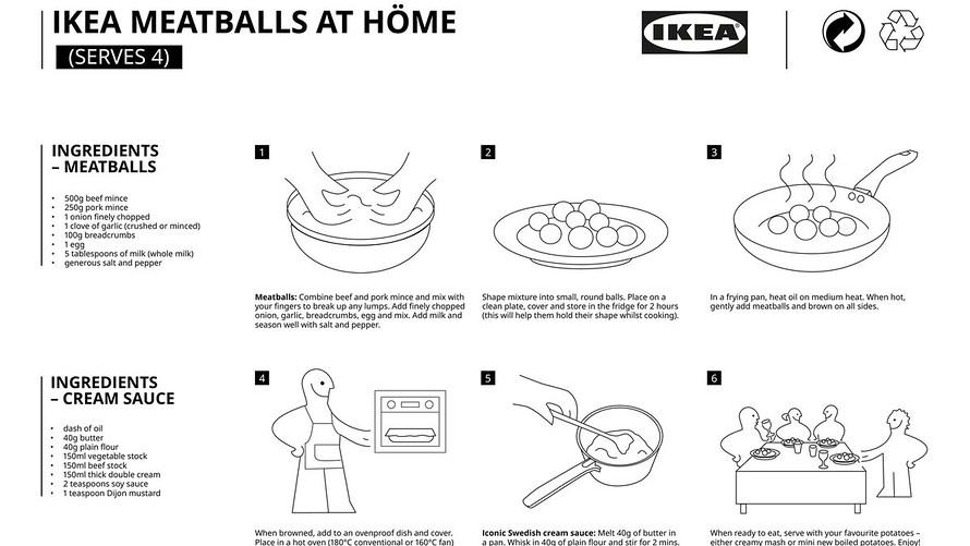 Recipe Ikea Meatball Sauce
