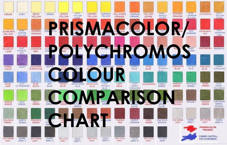 Prismacolor Polychromos Colour Comparison Chart Prismacolor Color Palette Challenge Colored Pencils