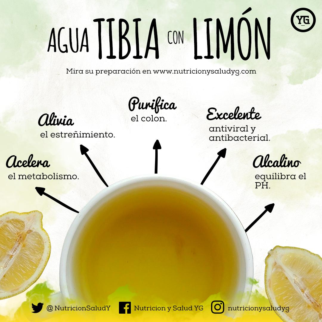 como usar el agua de limon para adelgazar