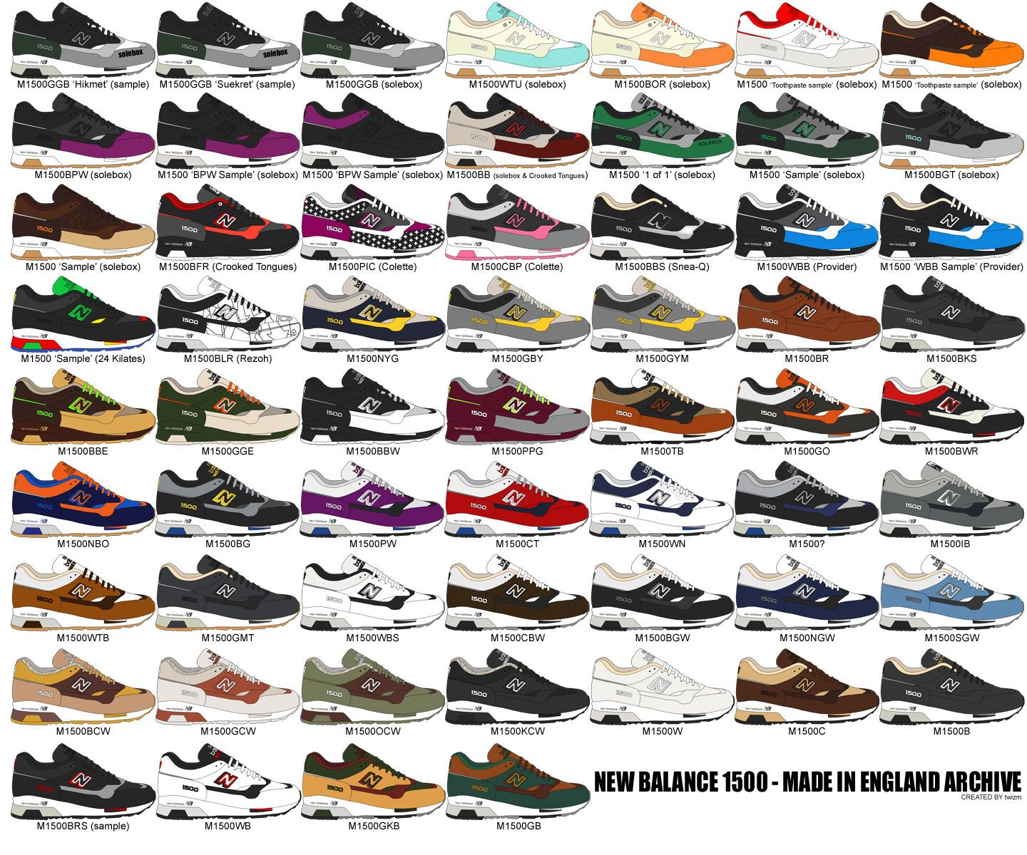 1500 Made in England   New balance, New balance store, Sneaker ...