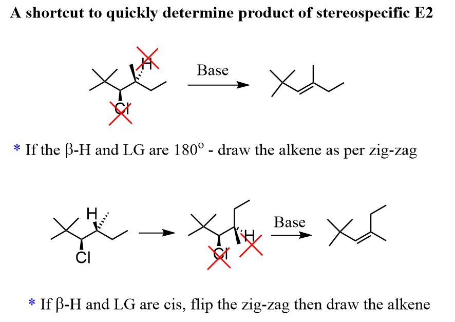 Shortcut To Stereospecific E2 Reactions Chemistry Organic Chemistry Organic Chem