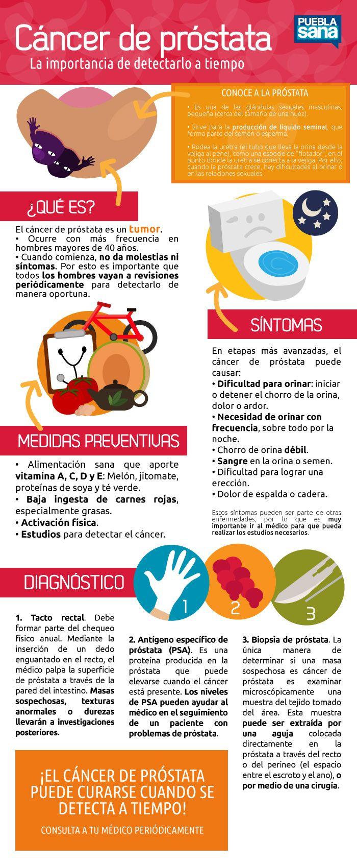 frutas prohibidas para cancer de prostata