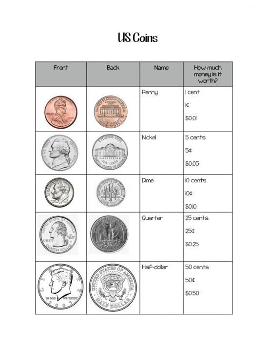 us coins for kids