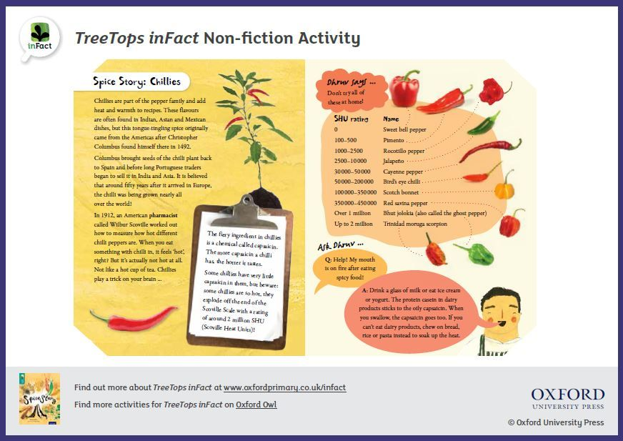 Download a free non-fiction fact sheet from TreeTops inFact Non - free fact sheet