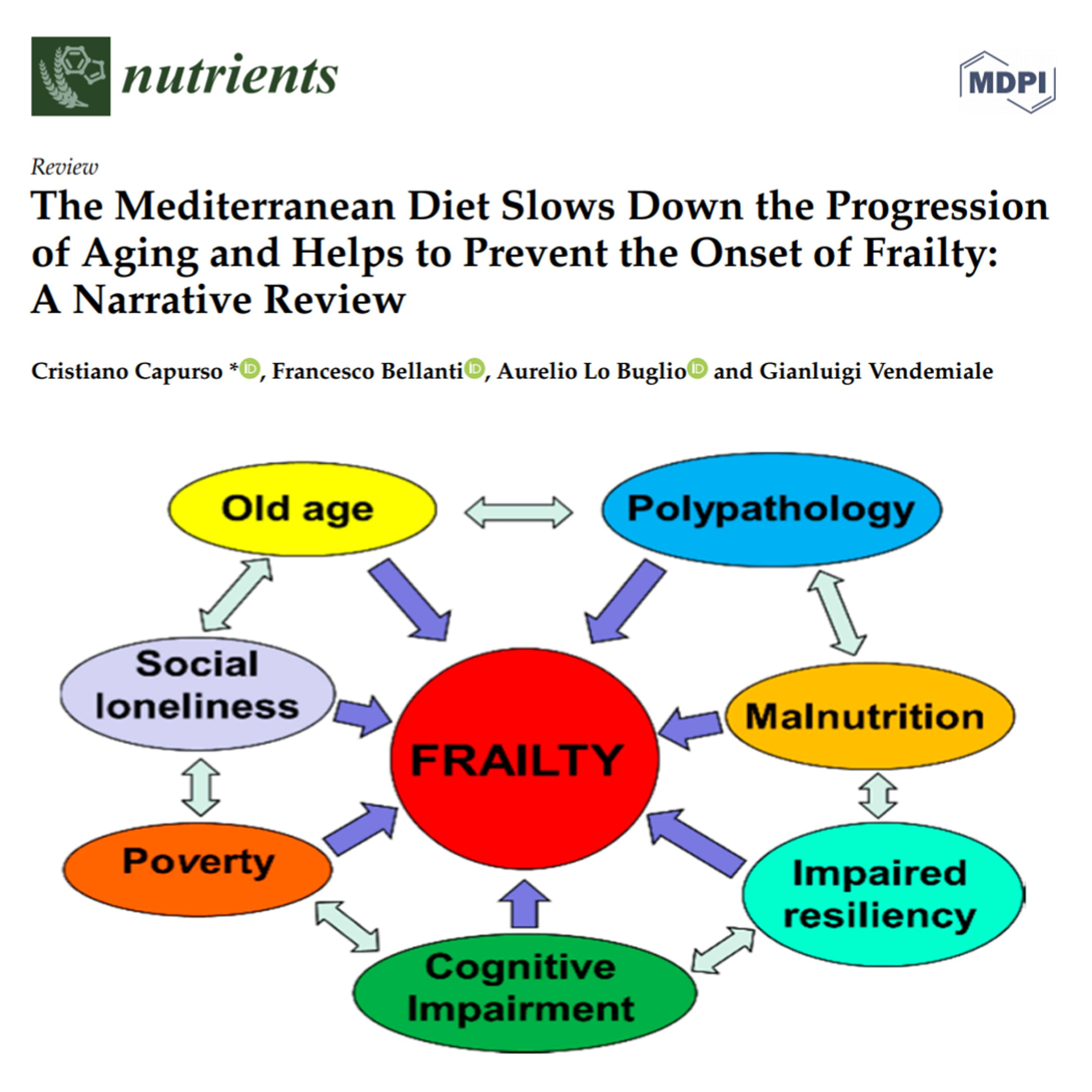 The Mediterranean Diet Slows Down the Progression of Aging