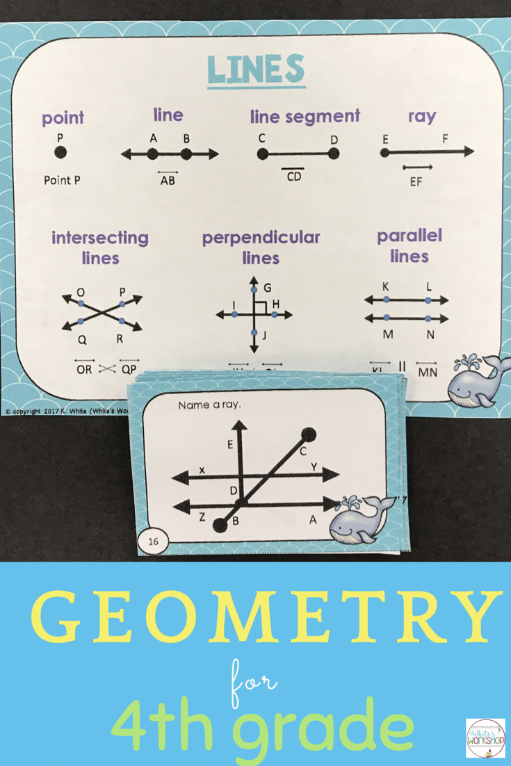 Geometry Worksheets and Task cards for Fourth Grade Math