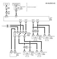 Nissan X trail Wiring Diagram 01 charts,free diagram