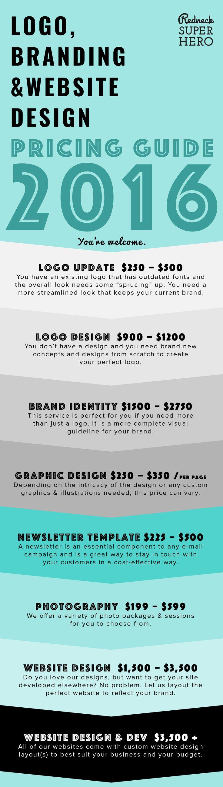 Athens Digital Marketing Agency Seo Company Athens Ga Seo Digital Marketing Youtube Marketing Internet Marketing Company