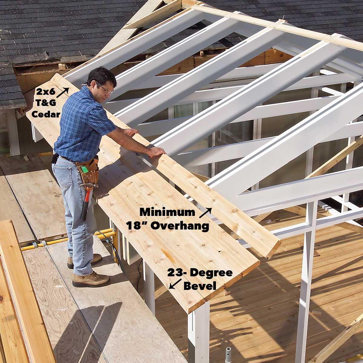 How To Build A Porch Screen Porch Construction Building A Porch Porch Design Porch Plans