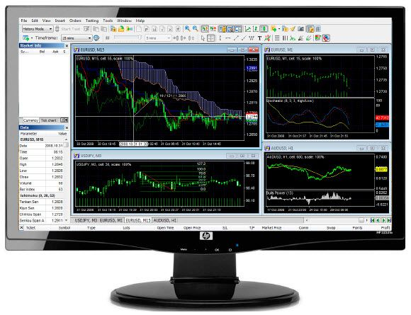 Get the best results on Forex with Forex Tester Software. Download our free program and develop your own #profitable_strategy!