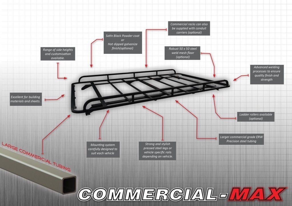 CommercialMax roof rack Roof rack, Car roof racks