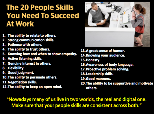The 20 People Skills You Need To Succeed At Work People Skills Business Communication Skills Communication Skills