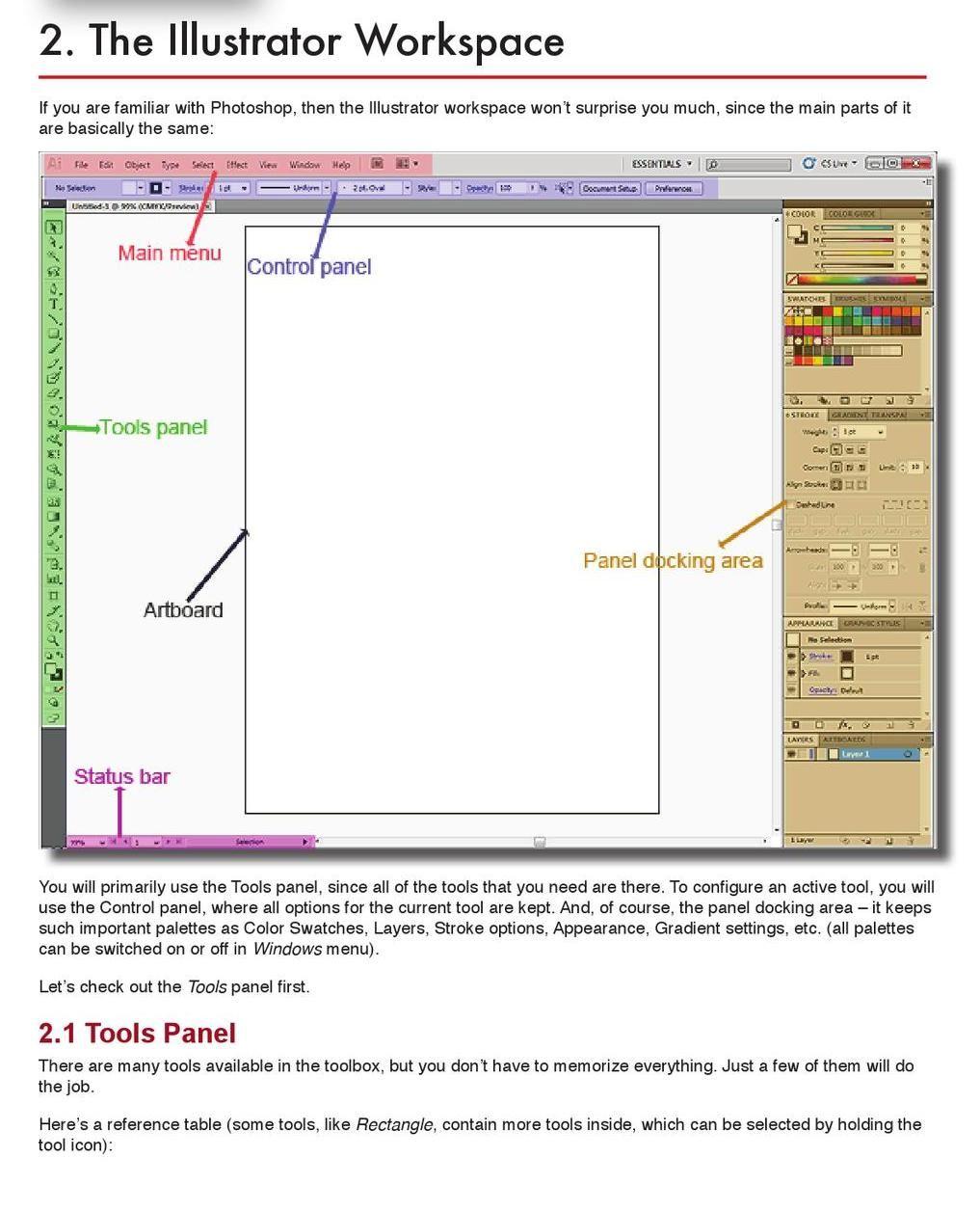 the easy getting started guide to adobe illustrator adobe rh pinterest com adobe illustrator cs6 user guide pdf adobe illustrator cs2 user guide pdf