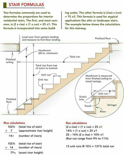 Pin de szakter istv n en wood pinterest escalera for Planos de escaleras de hierro