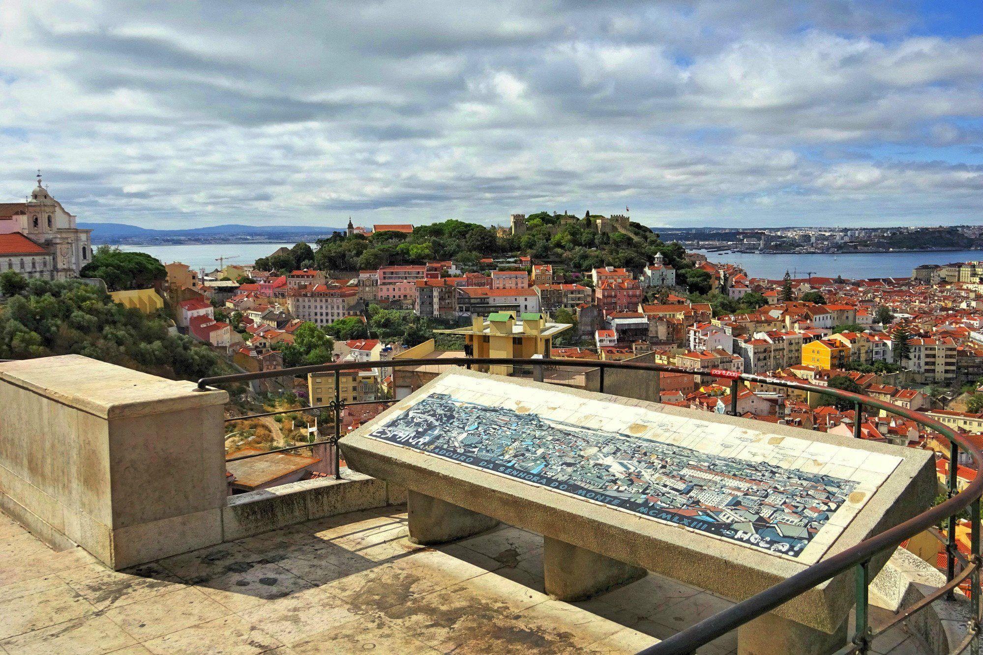 Miradouro Da Senhora Do Monte Graça Lisboa Montinho Senhor
